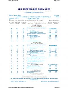 2013_Chartainvilliers_Cptes_des_communes5344